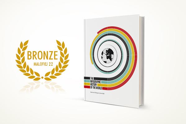 bronze_malofiej