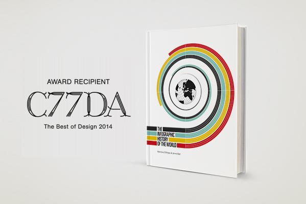 c77-awards_v2